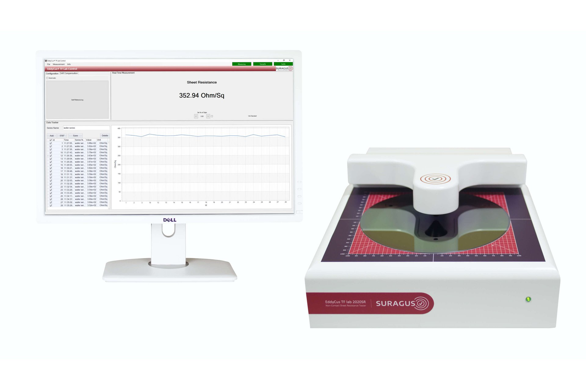 Sheet resistance measurement device EddyCus® TF lab 2020SR with wafer and software