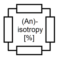 Electrical Anisotropy2.PNG